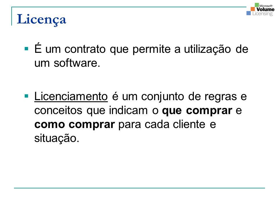 Licença É um contrato que permite a utilização de um software. Licenciamento é um conjunto de regras e conceitos que indicam o que comprar e como comp