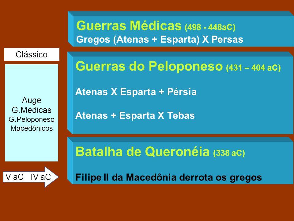 Auge G.Médicas G.Peloponeso Macedônicos V aC IV aC Clássico Guerras Médicas (498 - 448aC) Gregos (Atenas + Esparta) X Persas Guerras do Peloponeso (43