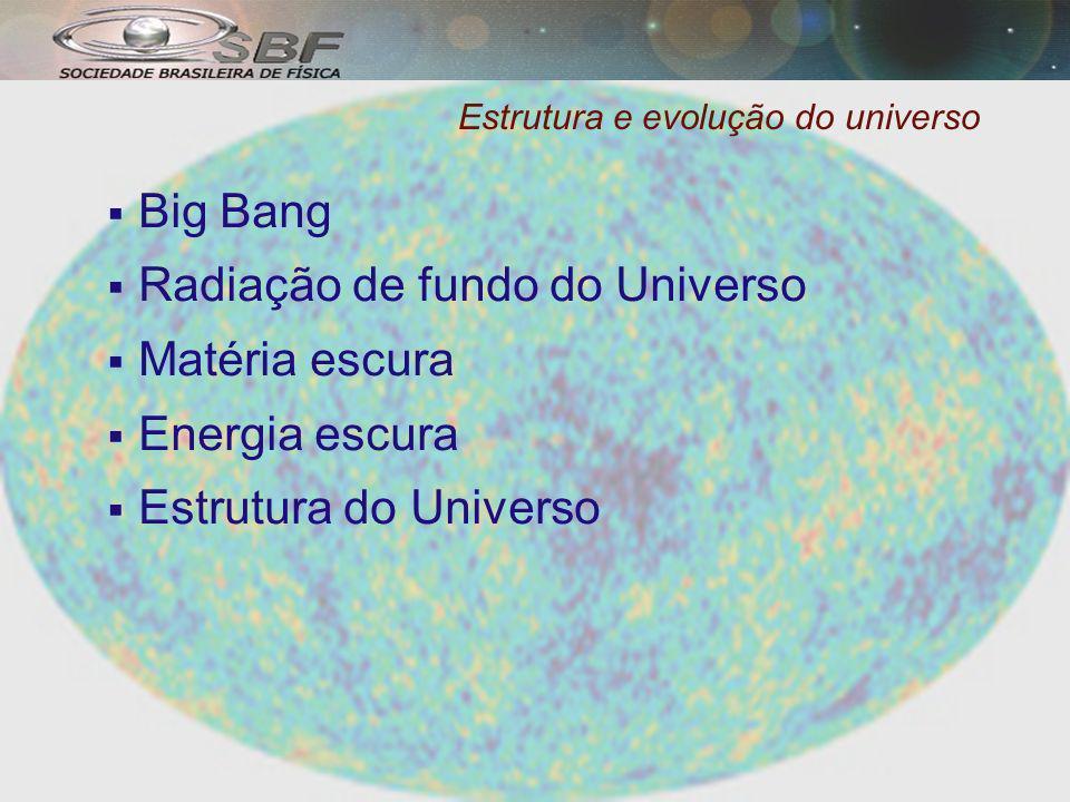 Estrutura e evolução do universo Big Bang Radiação de fundo do Universo Matéria escura Energia escura Estrutura do Universo