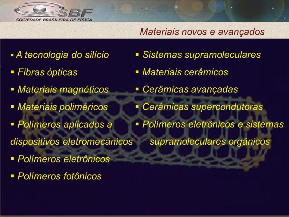 Materiais novos e avançados A tecnologia do silício Fibras ópticas Materiais magnéticos Materiais poliméricos Polímeros aplicados a dispositivos eletromecânicos Polímeros eletrônicos Polímeros fotônicos Sistemas supramoleculares Materiais cerâmicos Cerâmicas avançadas Cerâmicas supercondutoras Polímeros eletrônicos e sistemas supramoleculares orgânicos