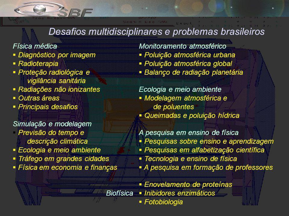 Desafios multidisciplinares e problemas brasileiros Física médica Diagnóstico por imagem Radioterapia Proteção radiológica e vigilância sanitária Radiações não ionizantes Outras áreas Principais desafios Simulação e modelagem Previsão do tempo e descrição climática Ecologia e meio ambiente Tráfego em grandes cidades Física em economia e finanças Biofísica Monitoramento atmosférico Poluição atmosférica urbana Poluição atmosférica global Balanço de radiação planetária Ecologia e meio ambiente Modelagem atmosférica e de poluentes Queimadas e poluição hídrica A pesquisa em ensino de física Pesquisas sobre ensino e aprendizagem Pesquisas em alfabetização científica Tecnologia e ensino de física A pesquisa em formação de professores Enovelamento de proteínas Inibidores enzimáticos Fotobiologia