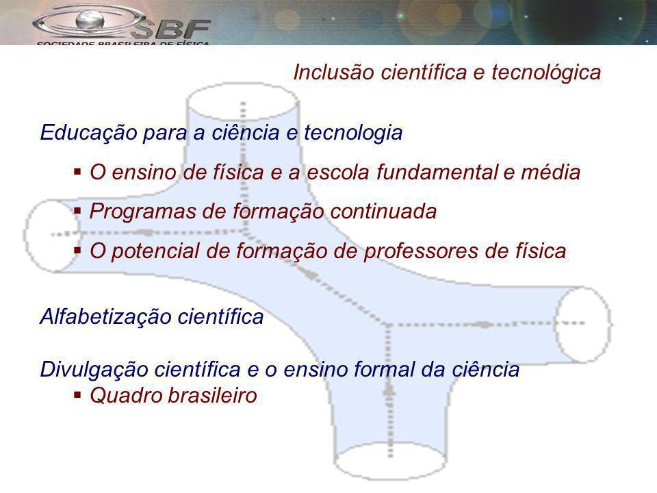 Inclusão científica e tecnológica Educação para a ciência e tecnologia O ensino de física e a escola fundamental e média Programas de formação continuada O potencial de formação de professores de física Alfabetização científica Divulgação científica e o ensino formal da ciência Quadro brasileiro