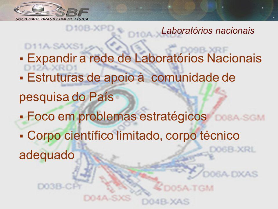 Laboratórios nacionais Expandir a rede de Laboratórios Nacionais Estruturas de apoio à comunidade de pesquisa do País Foco em problemas estratégicos Corpo científico limitado, corpo técnico adequado