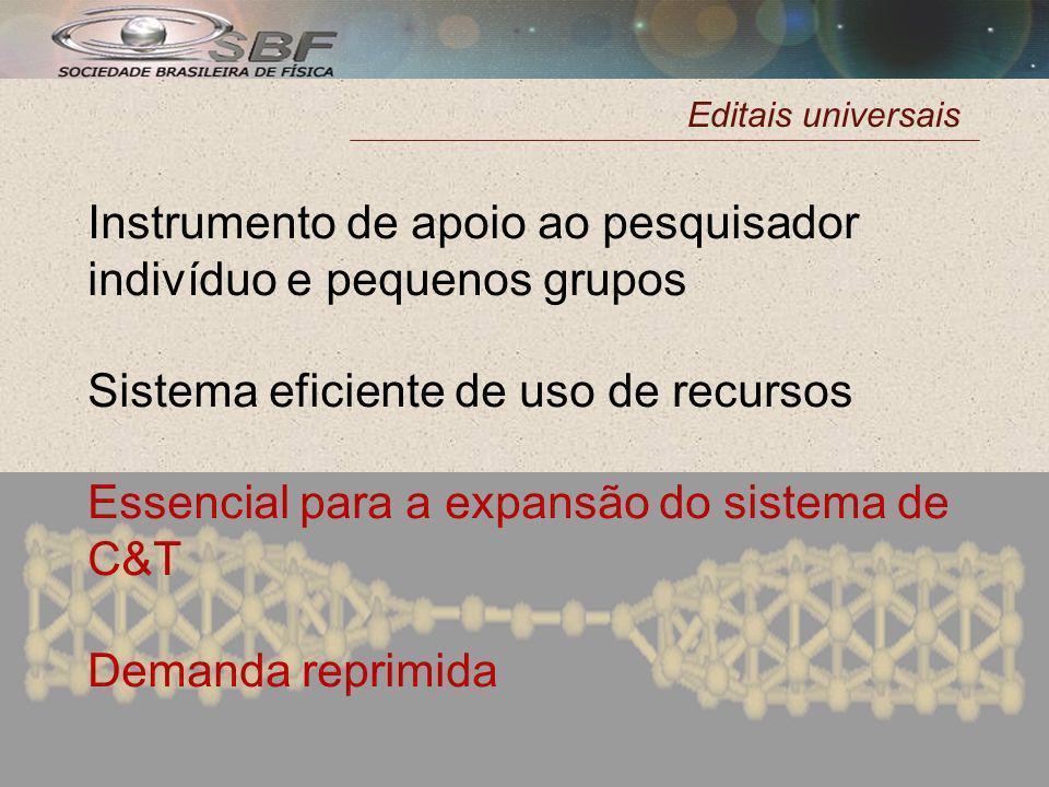 Editais universais Instrumento de apoio ao pesquisador indivíduo e pequenos grupos Sistema eficiente de uso de recursos Essencial para a expansão do sistema de C&T Demanda reprimida