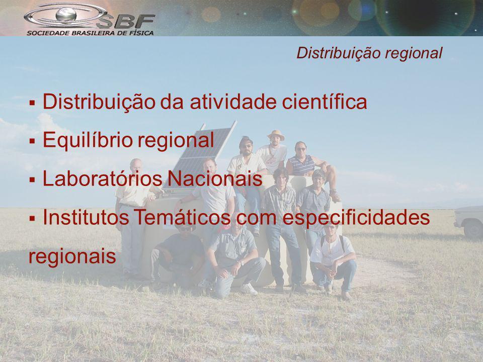 Distribuição regional Distribuição da atividade científica Equilíbrio regional Laboratórios Nacionais Institutos Temáticos com especificidades regionais