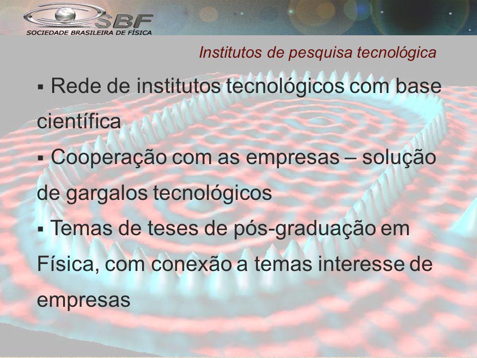 Institutos de pesquisa tecnológica Rede de institutos tecnológicos com base científica Cooperação com as empresas – solução de gargalos tecnológicos Temas de teses de pós-graduação em Física, com conexão a temas interesse de empresas