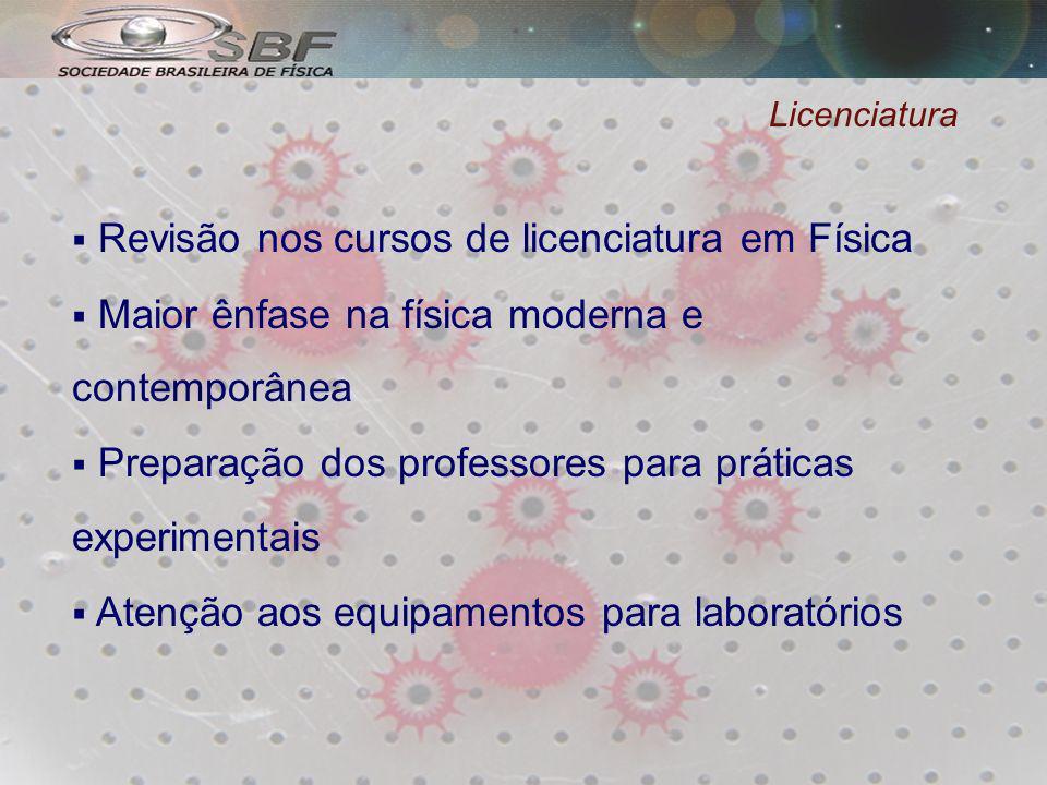 Licenciatura Revisão nos cursos de licenciatura em Física Maior ênfase na física moderna e contemporânea Preparação dos professores para práticas experimentais Atenção aos equipamentos para laboratórios