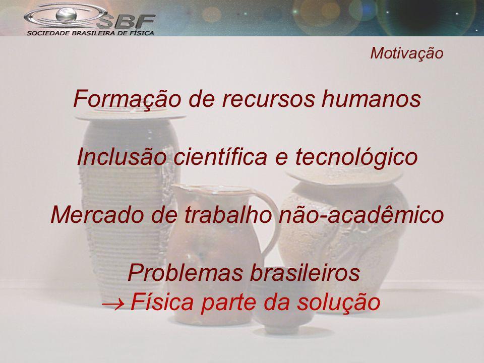 Motivação Formação de recursos humanos Inclusão científica e tecnológico Mercado de trabalho não-acadêmico Problemas brasileiros Física parte da solução
