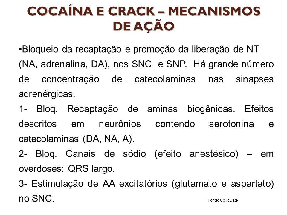 MANEJO APÓS A ALTA E PREVENÇÃO SECUNDÁRIA Cessação do uso deve ser o objetivo primário Nos pacientes com dor torácica associada a cocaína 60 % tem recidiva no próximo ano.