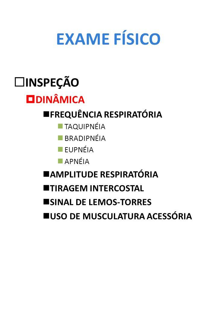 EXAME FÍSICO INSPEÇÃO DINÂMICA FREQUÊNCIA RESPIRATÓRIA TAQUIPNÉIA BRADIPNÉIA EUPNÉIA APNÉIA AMPLITUDE RESPIRATÓRIA TIRAGEM INTERCOSTAL SINAL DE LEMOS-