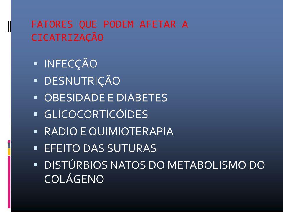 FATORES QUE PODEM AFETAR A CICATRIZAÇÃO INFECÇÃO DESNUTRIÇÃO OBESIDADE E DIABETES GLICOCORTICÓIDES RADIO E QUIMIOTERAPIA EFEITO DAS SUTURAS DISTÚRBIOS