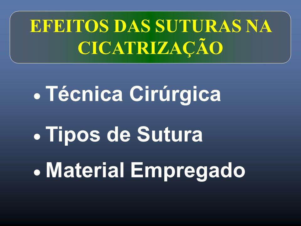 EFEITOS DAS SUTURAS NA CICATRIZAÇÃO Técnica Cirúrgica Tipos de Sutura Material Empregado