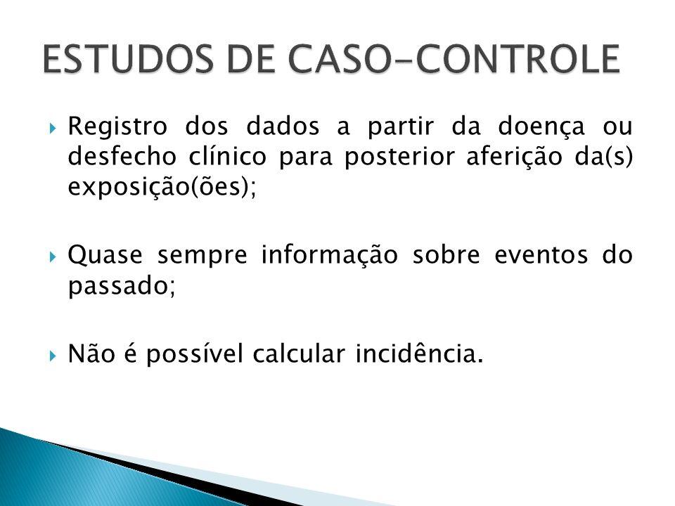 Registro dos dados a partir da doença ou desfecho clínico para posterior aferição da(s) exposição(ões); Quase sempre informação sobre eventos do passa