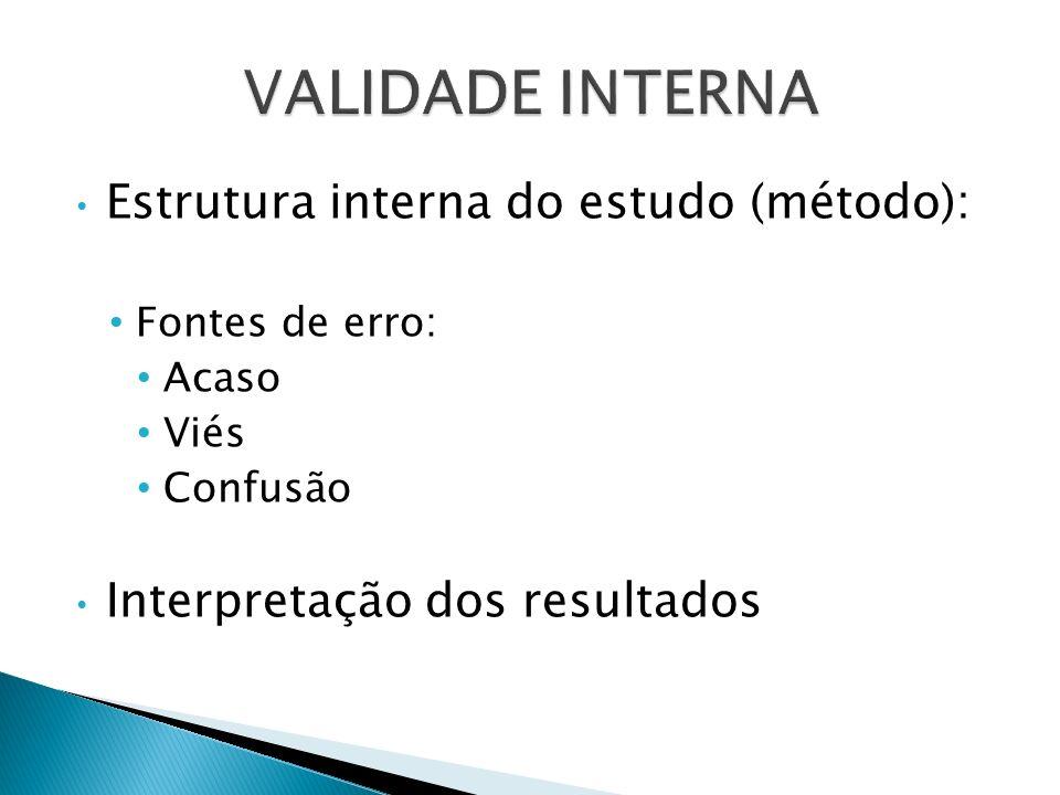 Estrutura interna do estudo (método): Fontes de erro: Acaso Viés Confusão Interpretação dos resultados