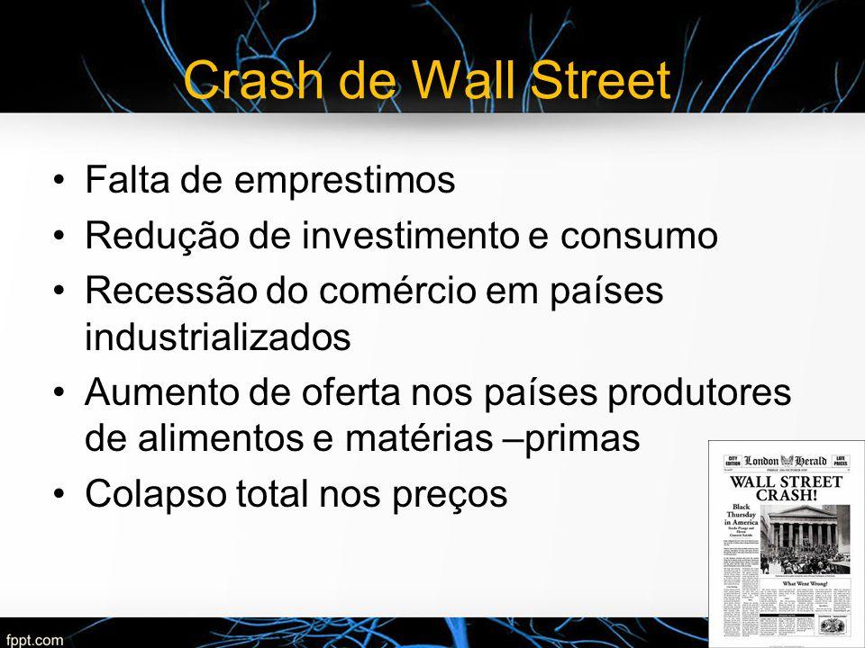 O ciclo vicioso da crise Falência dos Bancos Fim do crédito Desemprego Falência das empresasDiminuição do consumo Diminuição da procura Falência das e