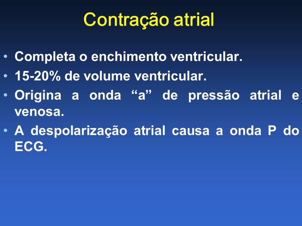 Contração atrial Completa o enchimento ventricular. 15-20% de volume ventricular. Origina a onda a de pressão atrial e venosa. A despolarização atrial