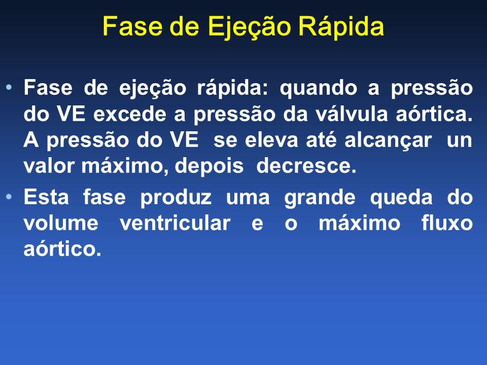 Fase de Ejeção Rápida Fase de ejeção rápida: quando a pressão do VE excede a pressão da válvula aórtica. A pressão do VE se eleva até alcançar un valo