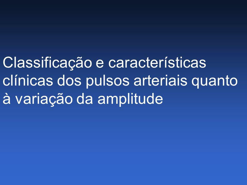 Classificação e características clínicas dos pulsos arteriais quanto à variação da amplitude