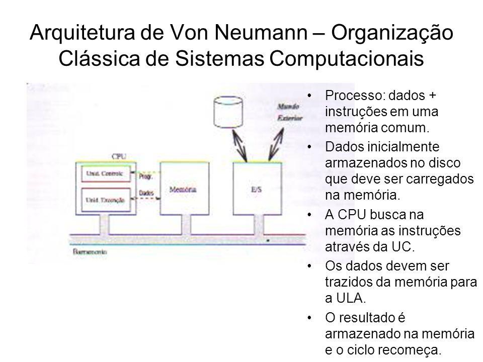 Arquitetura de Von Neumann – Organização Clássica de Sistemas Computacionais Processo: dados + instruções em uma memória comum. Dados inicialmente arm