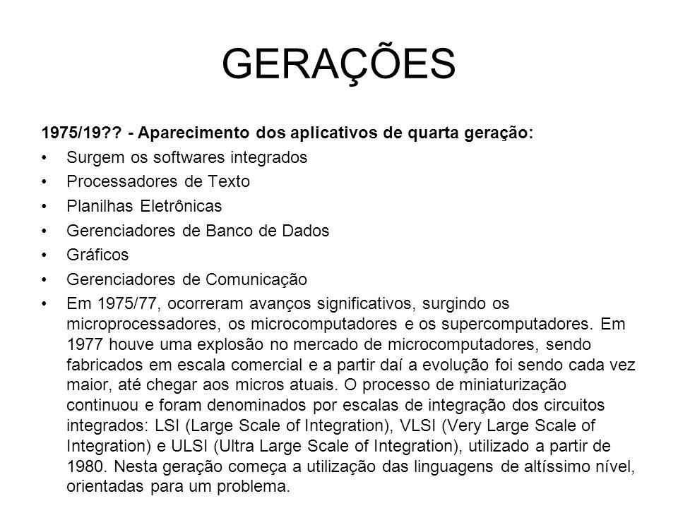 GERAÇÕES 1975/19?? - Aparecimento dos aplicativos de quarta geração: Surgem os softwares integrados Processadores de Texto Planilhas Eletrônicas Geren