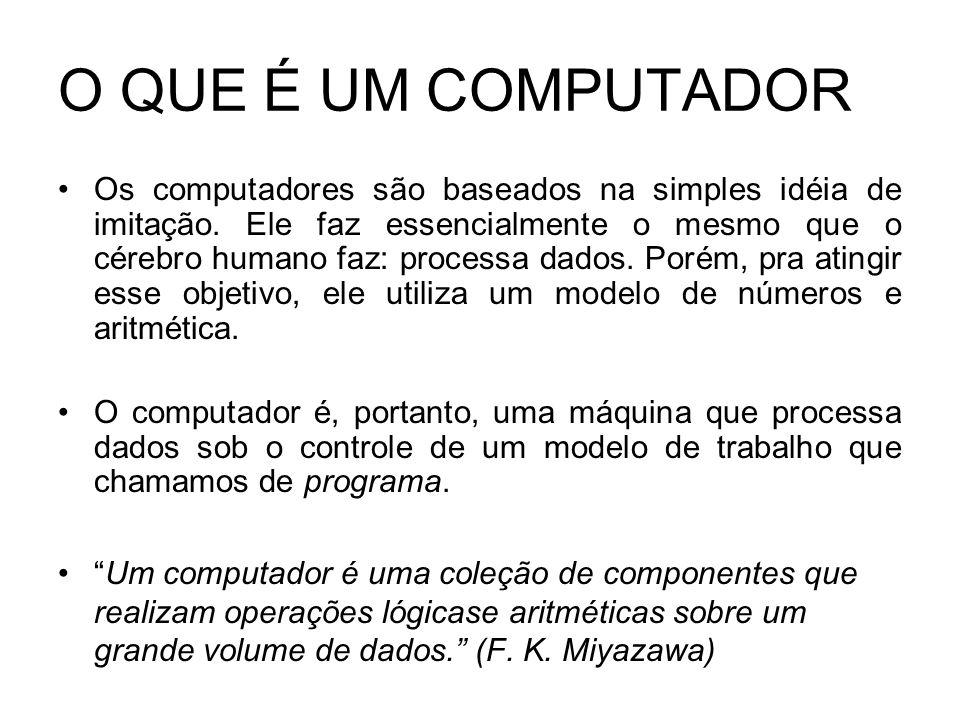O QUE É UM COMPUTADOR Os computadores são baseados na simples idéia de imitação. Ele faz essencialmente o mesmo que o cérebro humano faz: processa dad