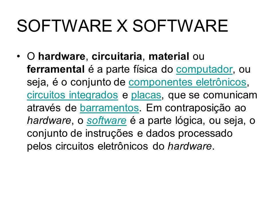 SOFTWARE X SOFTWARE O hardware, circuitaria, material ou ferramental é a parte física do computador, ou seja, é o conjunto de componentes eletrônicos,