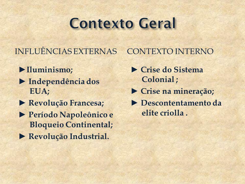 INFLUÊNCIAS EXTERNASCONTEXTO INTERNO Iluminismo; Independência dos EUA; Revolução Francesa; Período Napoleônico e Bloqueio Continental; Revolução Indu