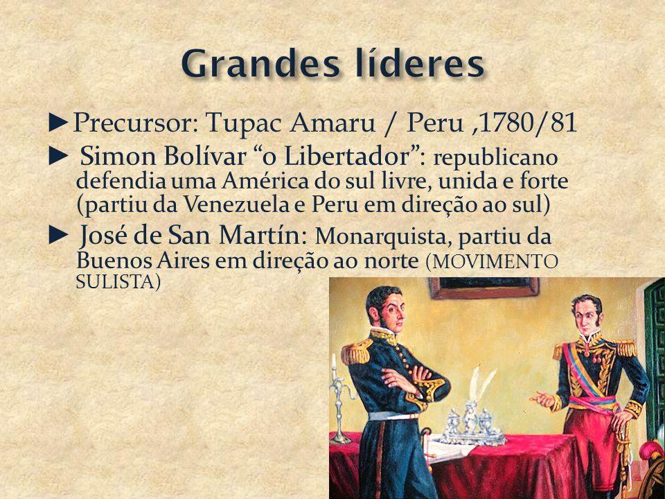 Precursor: Tupac Amaru / Peru,1780/81 Simon Bolívar o Libertador: republicano defendia uma América do sul livre, unida e forte (partiu da Venezuela e