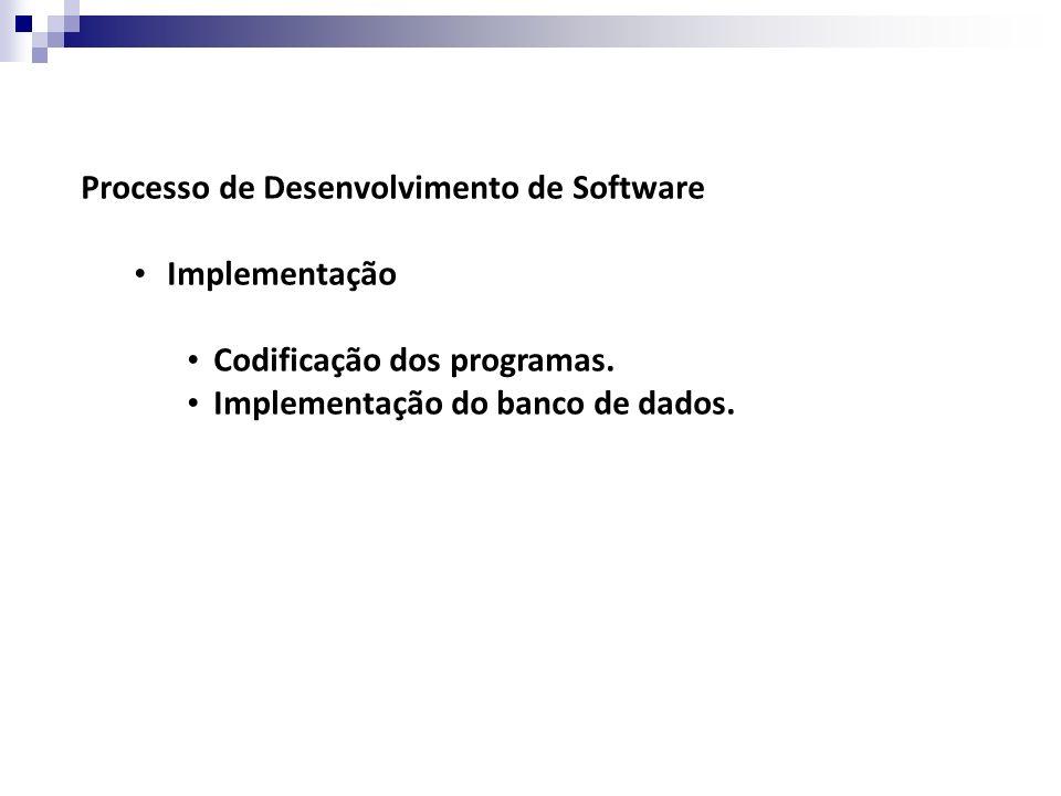 Processo de Desenvolvimento de Software Implementação Codificação dos programas.