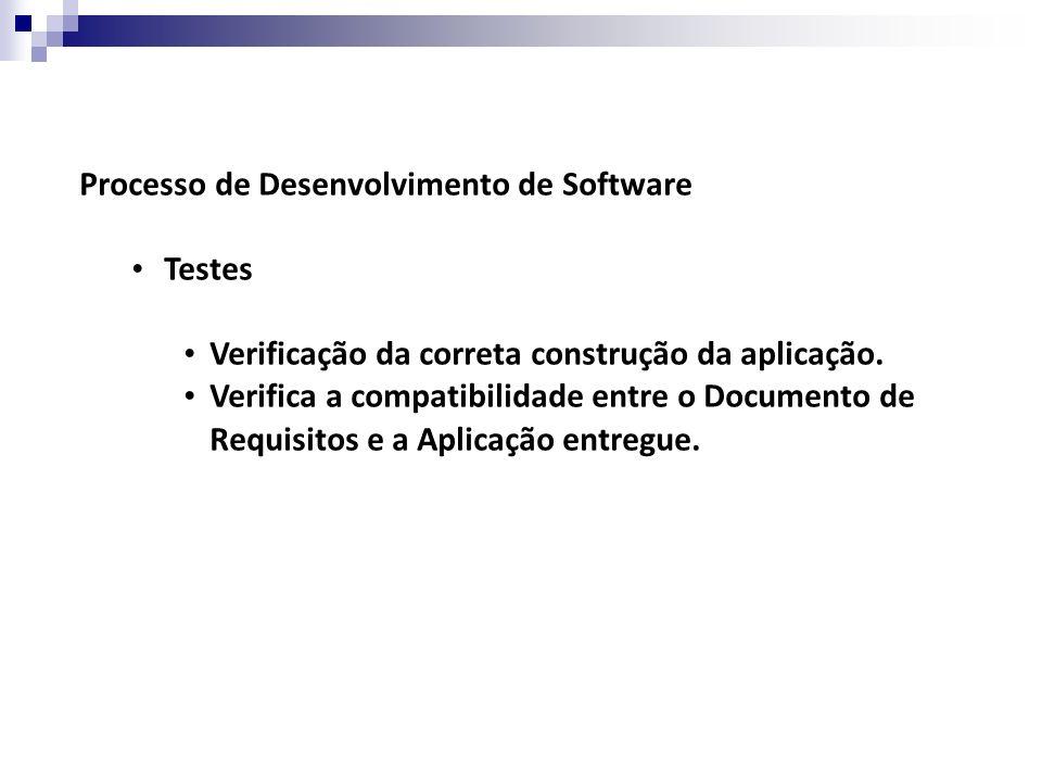 Processo de Desenvolvimento de Software Testes Verificação da correta construção da aplicação.