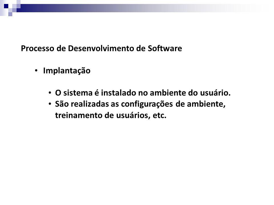 Processo de Desenvolvimento de Software Implantação O sistema é instalado no ambiente do usuário.