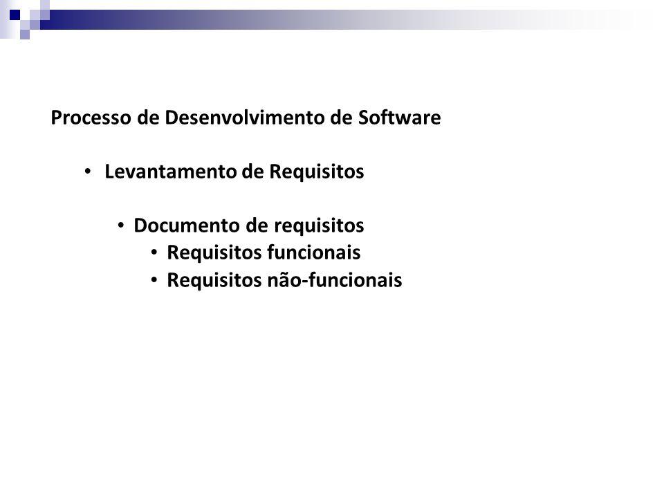 Processo de Desenvolvimento de Software Levantamento de Requisitos Documento de requisitos Requisitos funcionais Requisitos não-funcionais