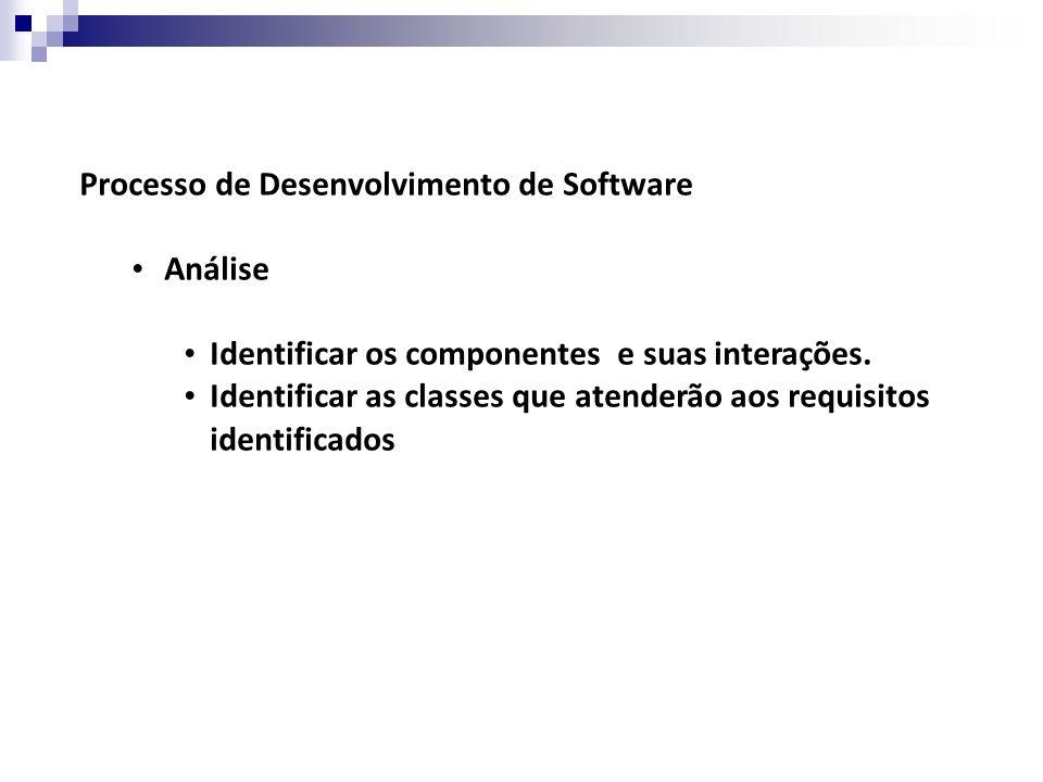 Processo de Desenvolvimento de Software Análise Identificar os componentes e suas interações.