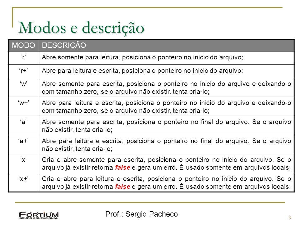 Prof.: Sergio Pacheco 9 Modos e descrição MODODESCRIÇÃO rAbre somente para leitura, posiciona o ponteiro no inicio do arquivo; r+Abre para leitura e escrita, posiciona o ponteiro no inicio do arquivo; wAbre somente para escrita, posiciona o ponteiro no inicio do arquivo e deixando-o com tamanho zero, se o arquivo não existir, tenta cria-lo; w+Abre para leitura e escrita, posiciona o ponteiro no inicio do arquivo e deixando-o com tamanho zero, se o arquivo não existir, tenta cria-lo; aAbre somente para escrita, posiciona o ponteiro no final do arquivo.