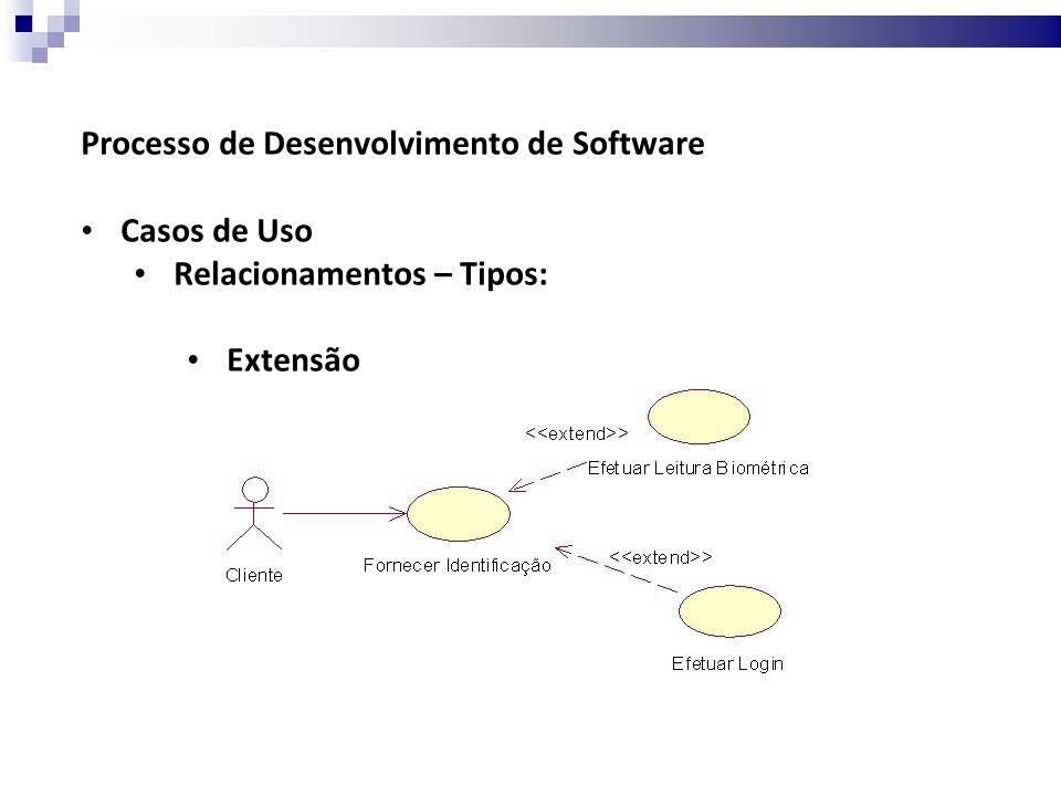 Processo de Desenvolvimento de Software Casos de Uso Relacionamentos – Tipos: Extensão