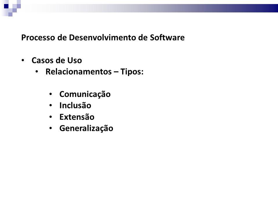 Processo de Desenvolvimento de Software Casos de Uso Relacionamentos – Tipos: Comunicação Inclusão Extensão Generalização