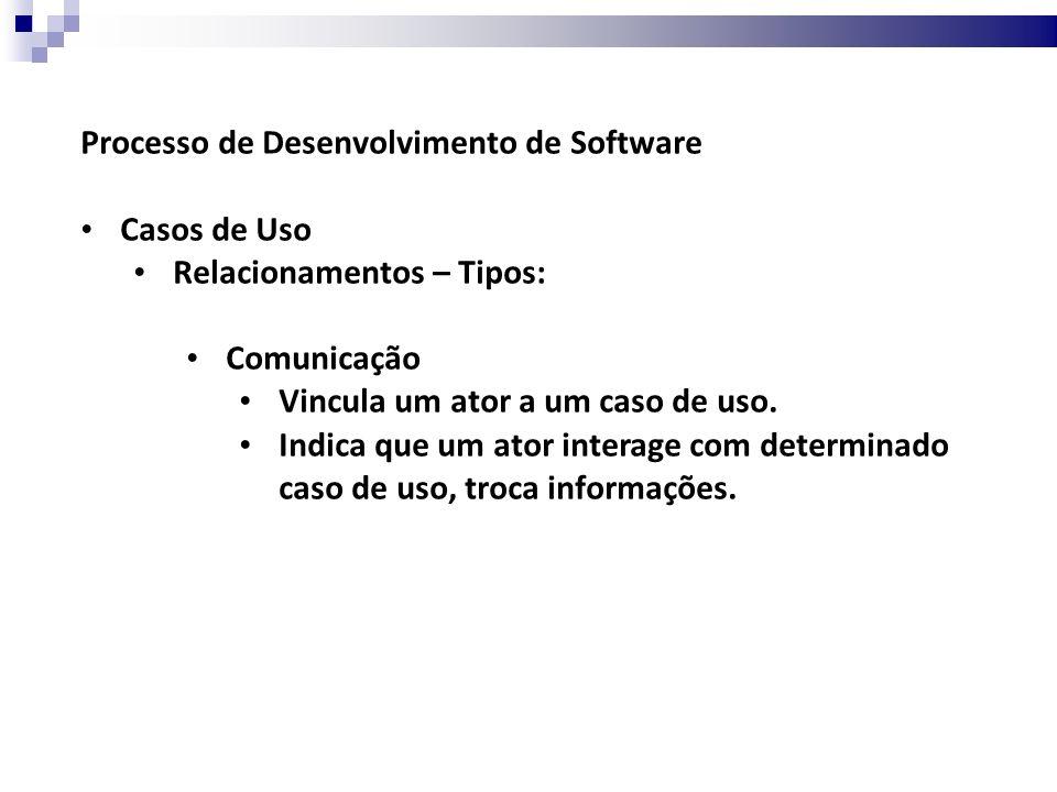 Processo de Desenvolvimento de Software Casos de Uso Relacionamentos – Tipos: Comunicação Vincula um ator a um caso de uso.