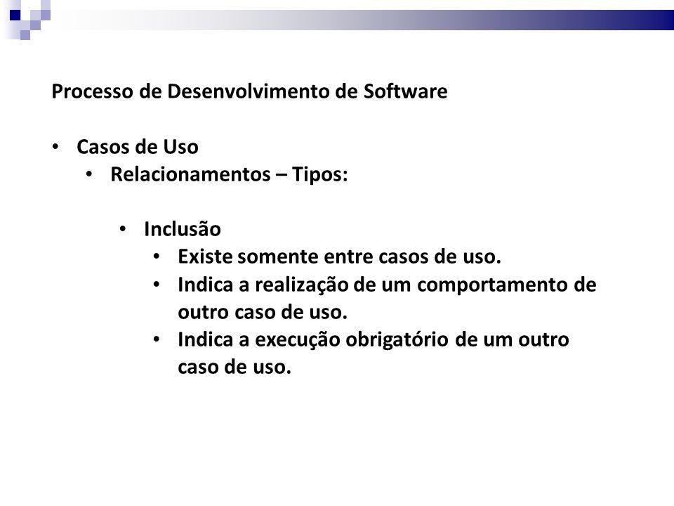 Processo de Desenvolvimento de Software Casos de Uso Relacionamentos – Tipos: Inclusão Existe somente entre casos de uso.