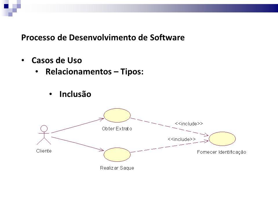 Processo de Desenvolvimento de Software Casos de Uso Relacionamentos – Tipos: Inclusão