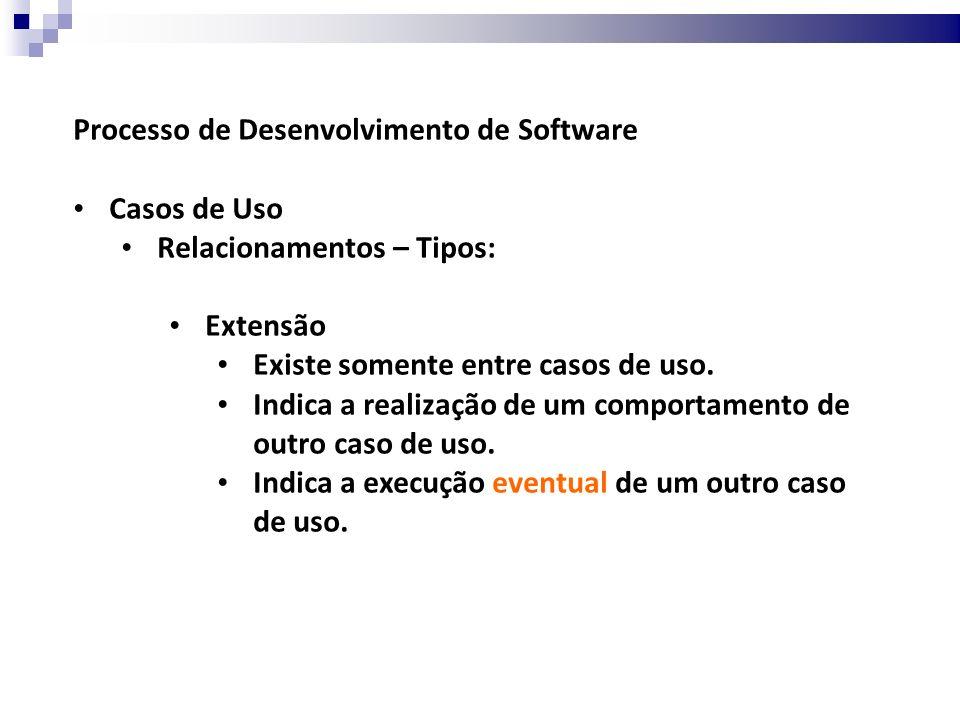 Processo de Desenvolvimento de Software Casos de Uso Relacionamentos – Tipos: Extensão Existe somente entre casos de uso.