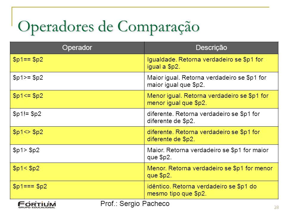 Prof.: Sergio Pacheco Operadores de Comparação 28 OperadorDescrição $p1== $p2Igualdade. Retorna verdadeiro se $p1 for igual a $p2. $p1>= $p2Maior igua