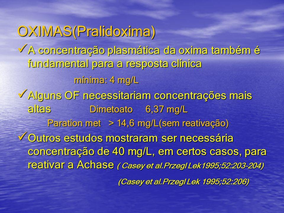 OXIMAS(Pralidoxima) A concentração plasmática da oxima também é fundamental para a resposta clínica A concentração plasmática da oxima também é fundam