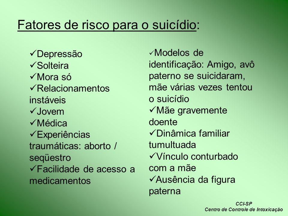 Fatores de risco para o suicídio: Depressão Solteira Mora só Relacionamentos instáveis Jovem Médica Experiências traumáticas: aborto / seqüestro Facil
