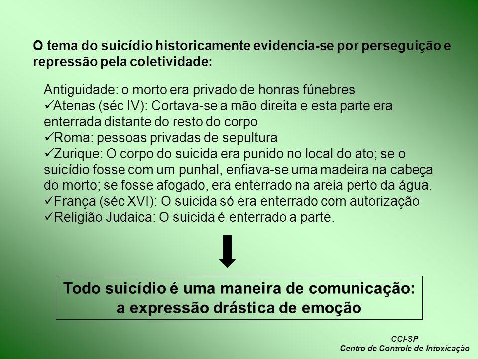 Todo suicídio é uma maneira de comunicação: a expressão drástica de emoção Antiguidade: o morto era privado de honras fúnebres Atenas (séc IV): Cortav
