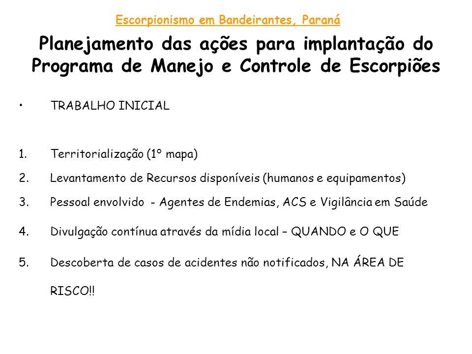 Planejamento das ações para implantação do Programa de Manejo e Controle de Escorpiões Escorpionismo em Bandeirantes, Paraná TRABALHO INICIAL 1.Territ