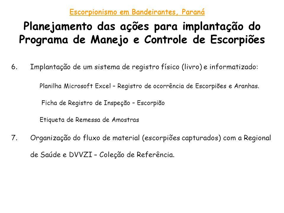 Planejamento das ações para implantação do Programa de Manejo e Controle de Escorpiões Escorpionismo em Bandeirantes, Paraná 6.Implantação de um siste
