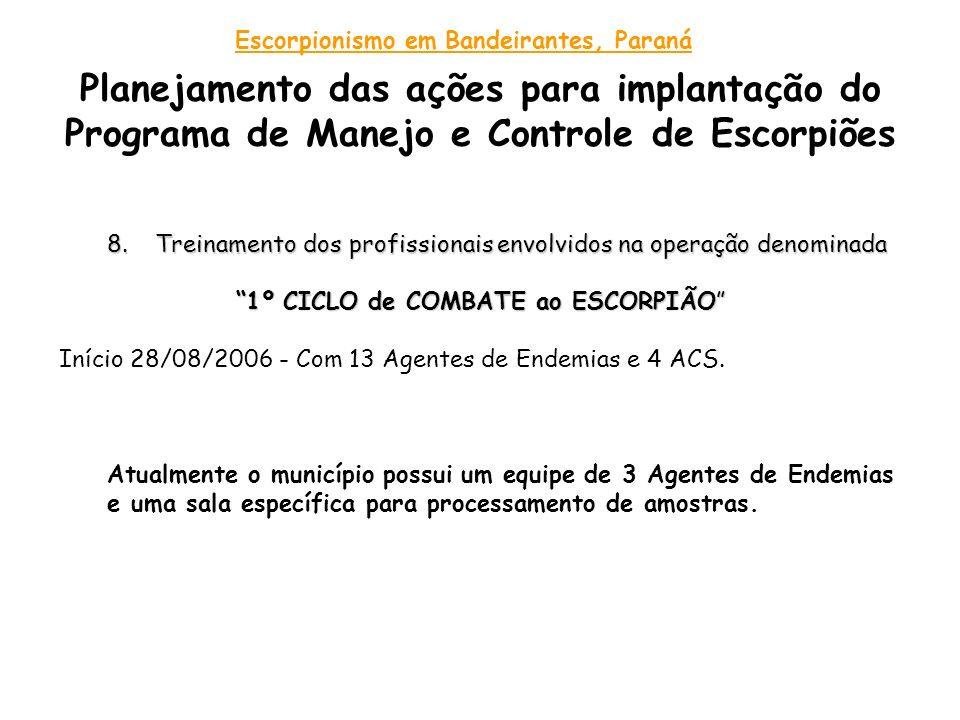 Planejamento das ações para implantação do Programa de Manejo e Controle de Escorpiões Escorpionismo em Bandeirantes, Paraná 8.Treinamento dos profiss