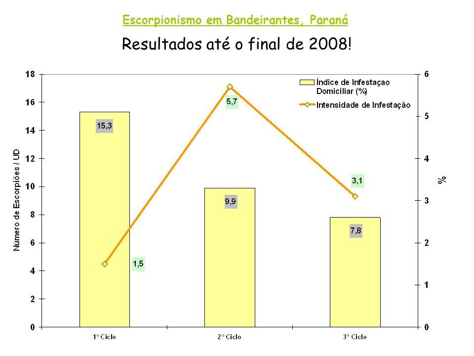 Escorpionismo em Bandeirantes, Paraná Resultados até o final de 2008!