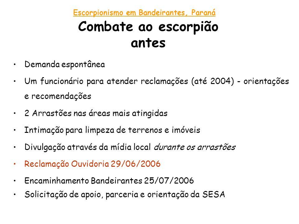 Combate ao escorpião antes Demanda espontânea Um funcionário para atender reclamações (até 2004) - orientações e recomendações 2 Arrastões nas áreas m
