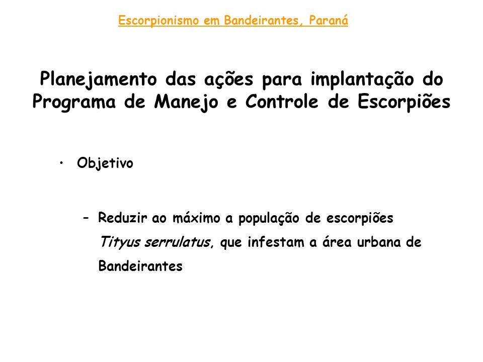 Planejamento das ações para implantação do Programa de Manejo e Controle de Escorpiões Objetivo –Reduzir ao máximo a população de escorpiões Tityus se